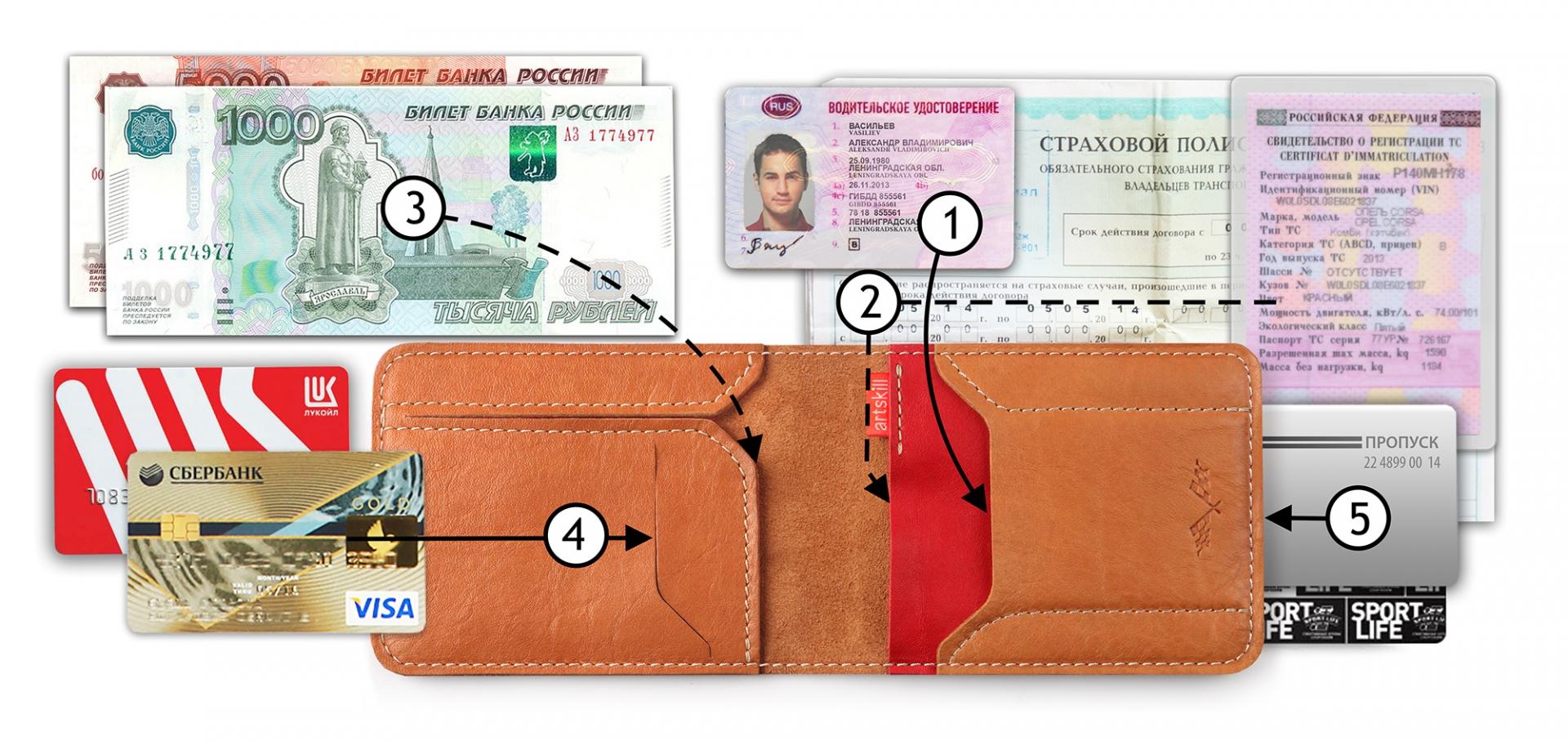 Как сделать обложку для водительского удостоверения